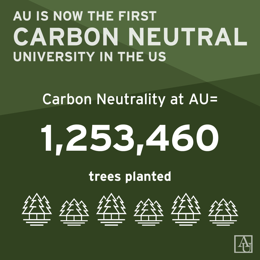 AU is now the first Carbon Neutral university in the US. Carbon Neutrality at AU=1,253,460 trees planted.