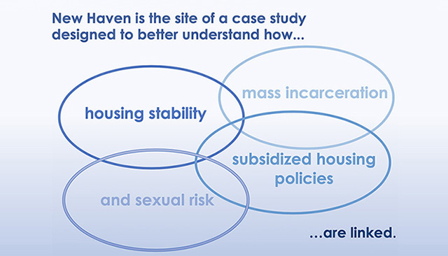 This study seeks to understand how housing stability, mass incarceration, subsidized housing policies, and sexual risk are linked