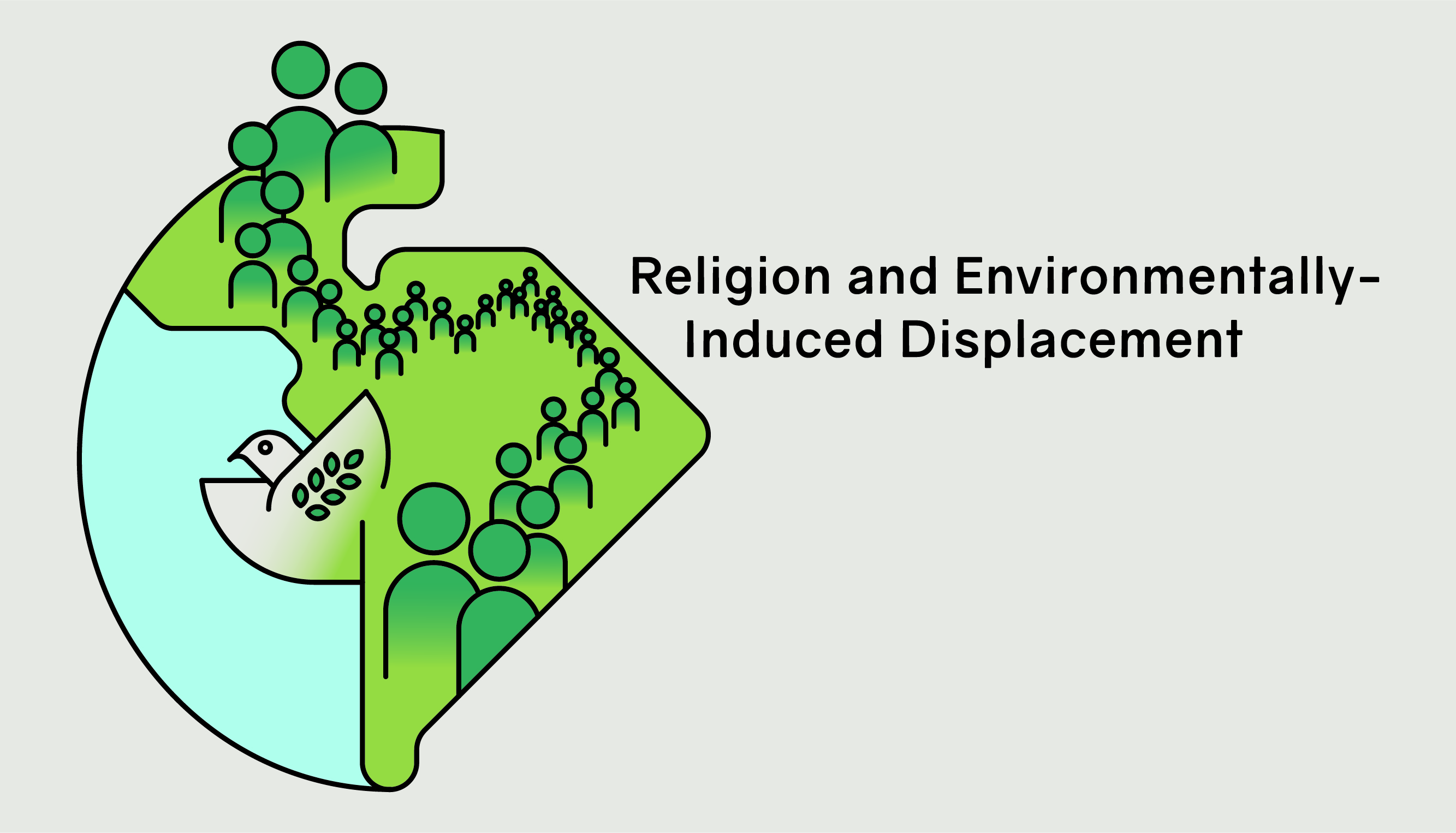 Religion and Environmentally Induced Displacement Logo