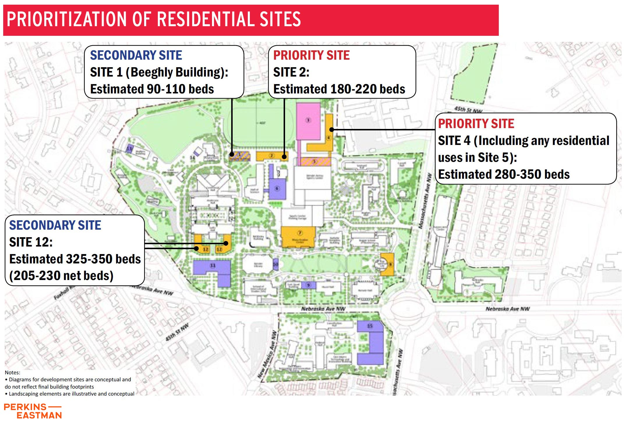 Prioritization of Residential Sites: Priority and secondary building sites from 2021 Campus Plan Draft