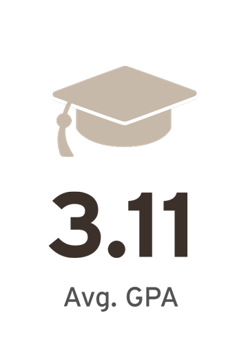 3.11 Average GPA