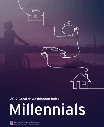 2017 Millennial Index
