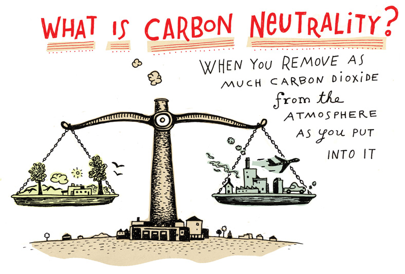 illustration of carbon neutrality at AU