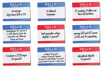Stickers with facts about students' SAT scores, GPA, home cities, and high school activities