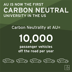 AU is the first carbon neutral university in the US. Carbon Neutral AU is equivalent to 10,000 passenger vehicles off the road per year.