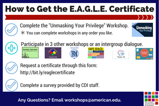 EAGLE Certificate checklist Request certificate through this form: http://bit.ly/eaglecertificate