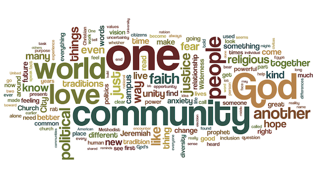 Word cloud of sermons given during 2016-2017