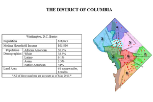 DC wards and city statistics on poverty, homelessness, unemployment, education, & HIV/AIDS