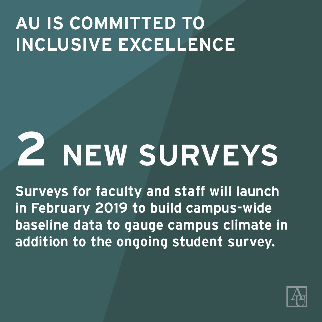 AU is committed to Inclusive Excellence. 2 new surveys for faculty and staff will launch in Febraury 2019 to  build campus-wide baseline data to gauge campus climate in addition to the ongoing student survey.