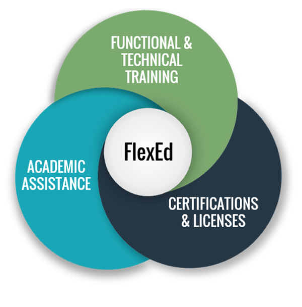FlexEd: Functional & Tech Training, Academic Assistance, Certifications & Licenses