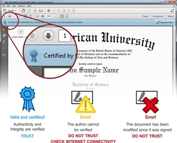 Digital Signature sample and explanation in Adobe Reader
