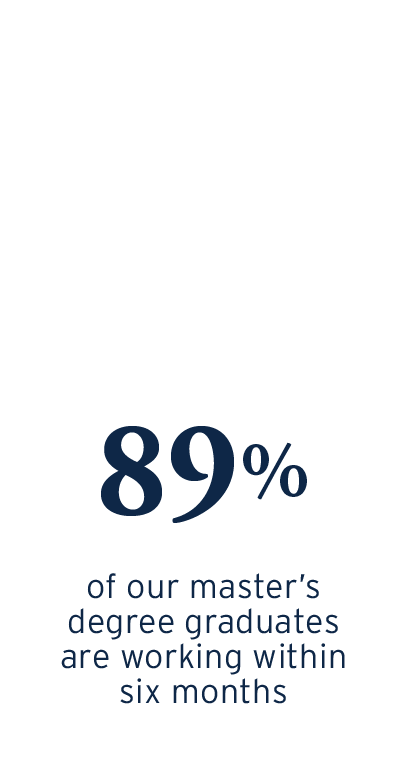 89 percent of our master's degree graduates are working within six months