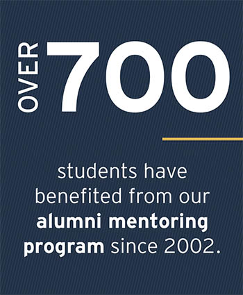 Over 700 students have benefited from our alumni mentoring program since 2002.
