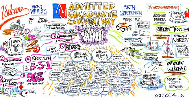 Admitted Graduate Student Day Word Art