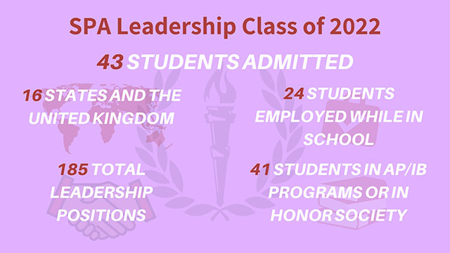Leadership Program Infographic for Class of 2022