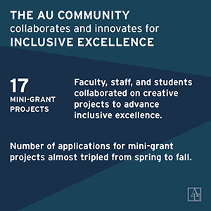 the AU community celebrates and innovates for inclusive excellence
