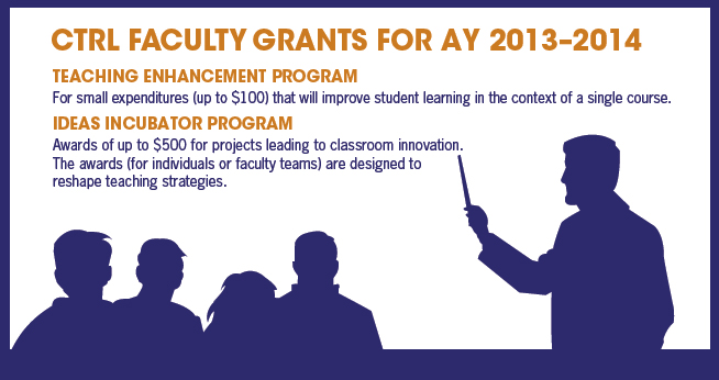CTRL Faculty Grants