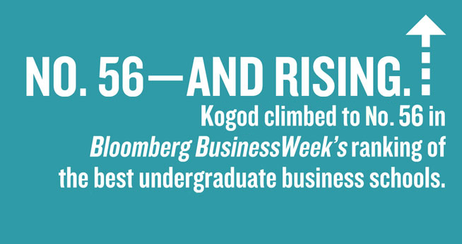 BusinessWeek Rankings