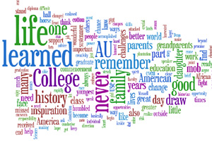 Word Cloud of Lonnie Bunch's speech