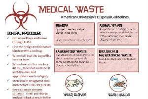 Medical waste disposal guidance document