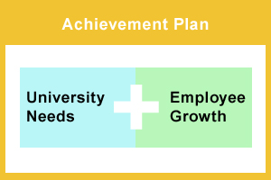 An infographic reading University Needs + Employee Growth