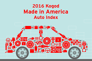 Auto Index header