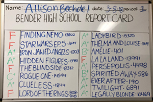 Media Services white board with films rated by the Bechdel Test,
