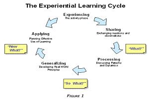 CB-Course-Designation-5-Critical Reflection
