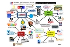Graphic web of SOC partner organization logos