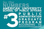 AU's School of Public Affairs' graduate program in public administration is ranked #3 according to graduateprograms.com