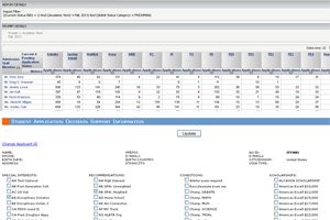 Admissions BI Dashboard Screenshot